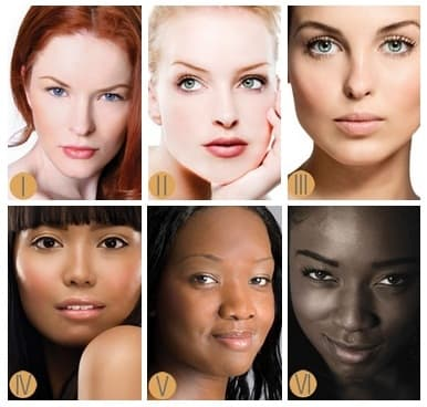 Az intenzitási fokozatot bőr/szőr színének és érzékenységednek megfelelően válaszd ki